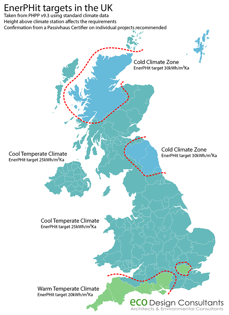 UK EnerPHit targets with climate changes in PHPP